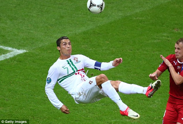 Some of the Amazing Facts About Cristiano Ronaldo