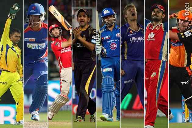 Expensive Players IPL 2016