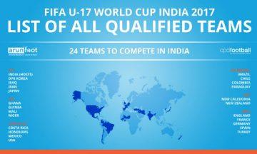 fifa-u17-world-cup-2017-featured