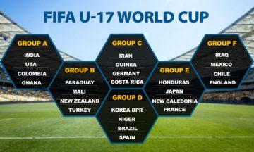 fifa-u17-world-cup-teams-featured