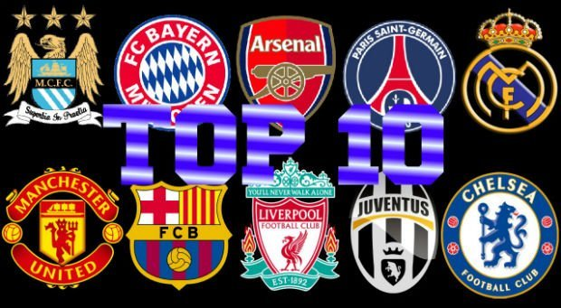 Richest Football Clubs right now
